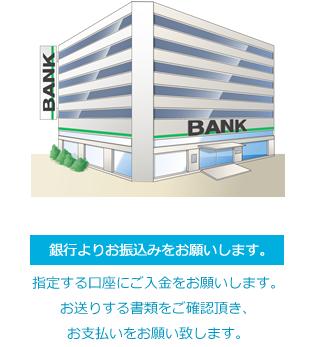 銀行よりお振込みをお願いします。